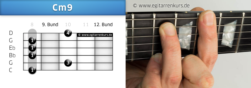 Cm9 Gitarrenakkord Voicing 5