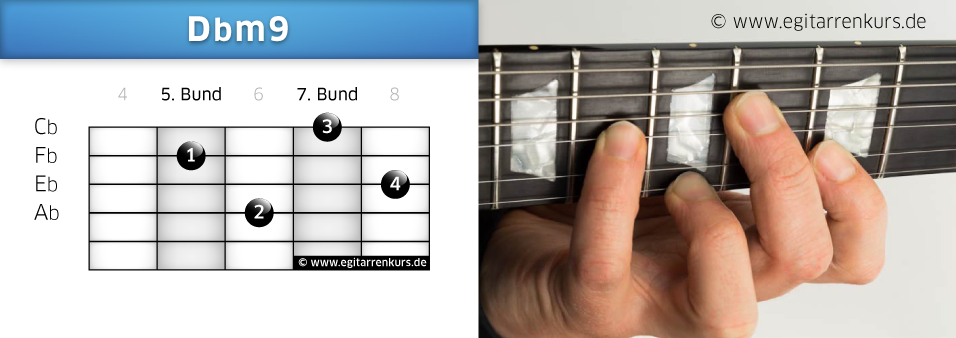 Dbm9 Gitarrenakkord Voicing 2
