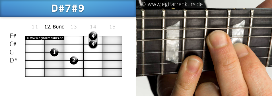 D#7#9 Gitarrenakkord Voicing 6