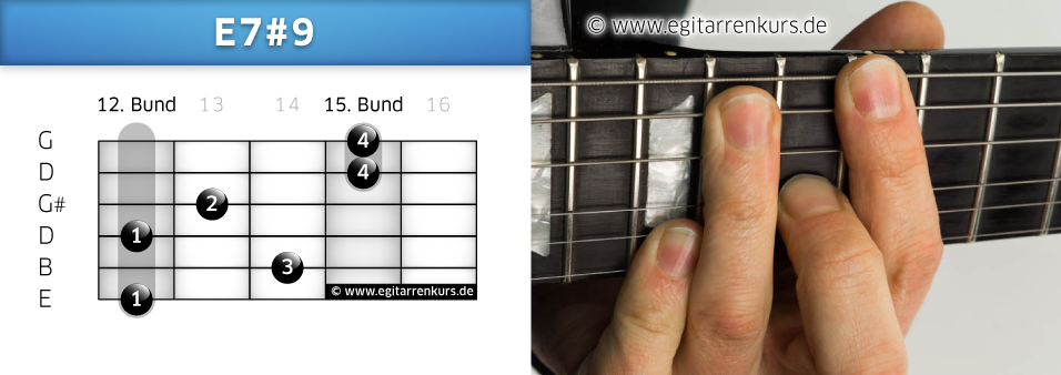 E7#9 Gitarrenakkord Voicing 5