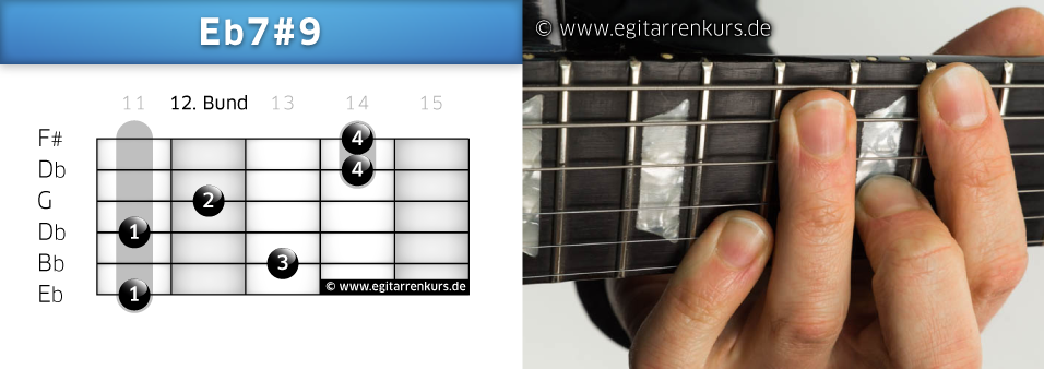 Eb7#9 Gitarrenakkord Voicing 5
