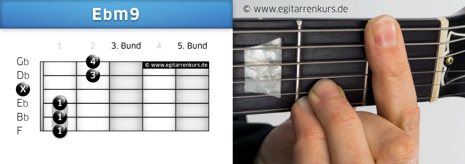 Ebm9 Gitarrenakkord Voicing 1