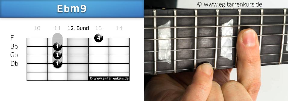 Ebm9 Gitarrenakkord Voicing 4