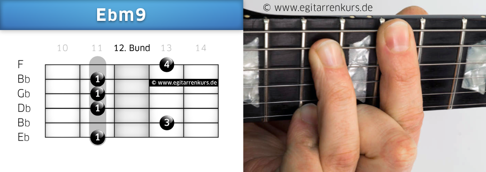 Ebm9 Gitarrenakkord Voicing 5