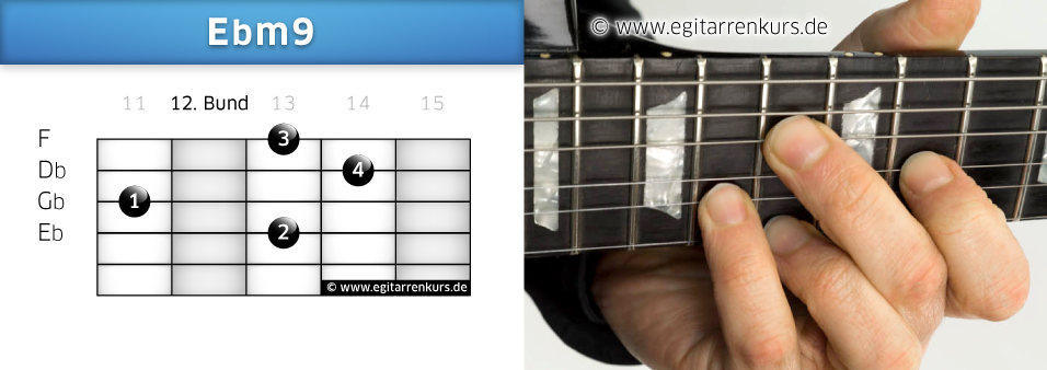 Ebm9 Gitarrenakkord Voicing 6