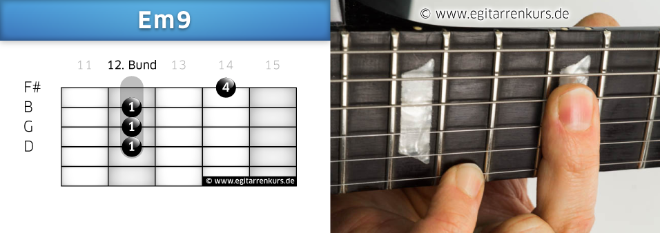 Em9 Gitarrenakkord Voicing 6