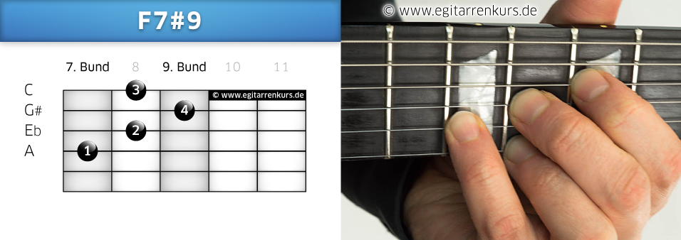F7#9 Gitarrenakkord Voicing 5